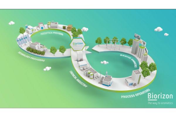 Biorizon en Campus onderzoeken hoe applicatiecentrum marktintroductie bio-aromaten kan versnellen